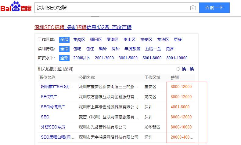 seo和sem比较,是SEO工资高还是SEM工资高